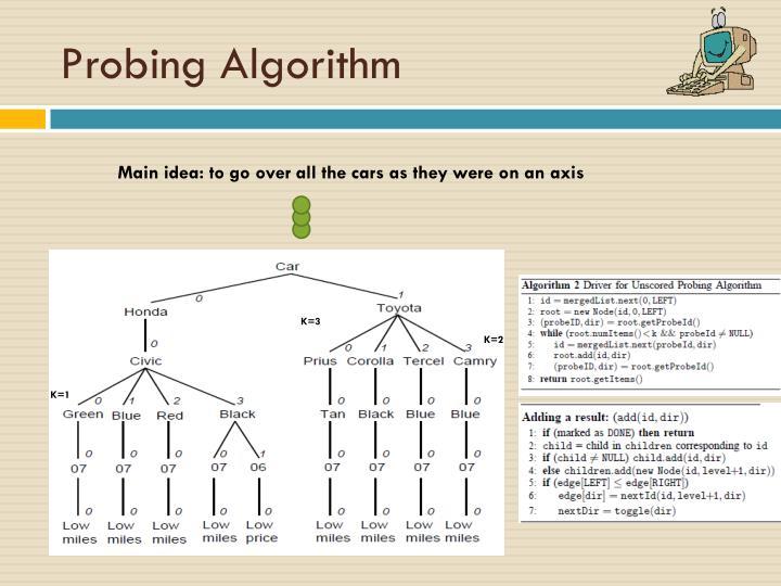 Probing Algorithm