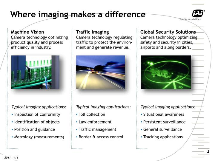 Where imaging makes a difference