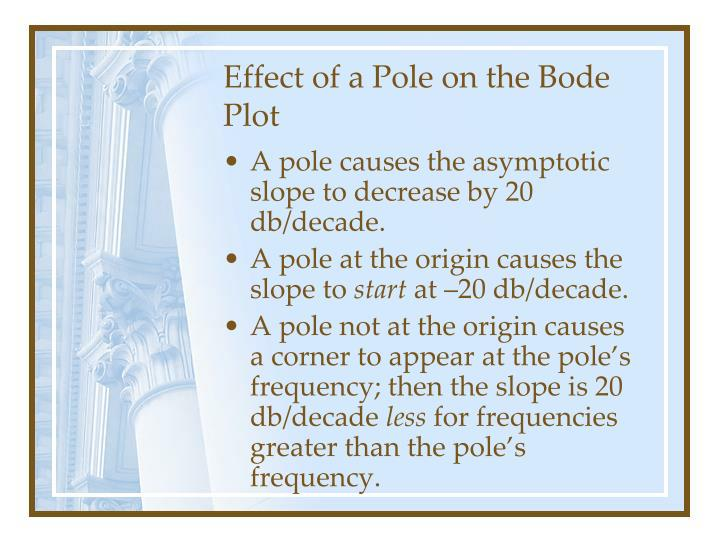 Effect of a Pole on the Bode Plot