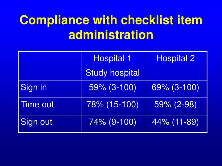 Compliance with checklist item administration