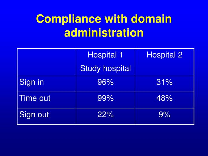 Compliance with domain administration