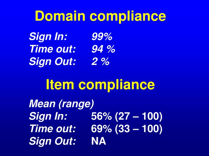Domain compliance