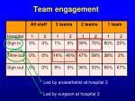 team engagement1