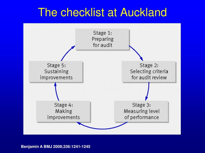The checklist at Auckland