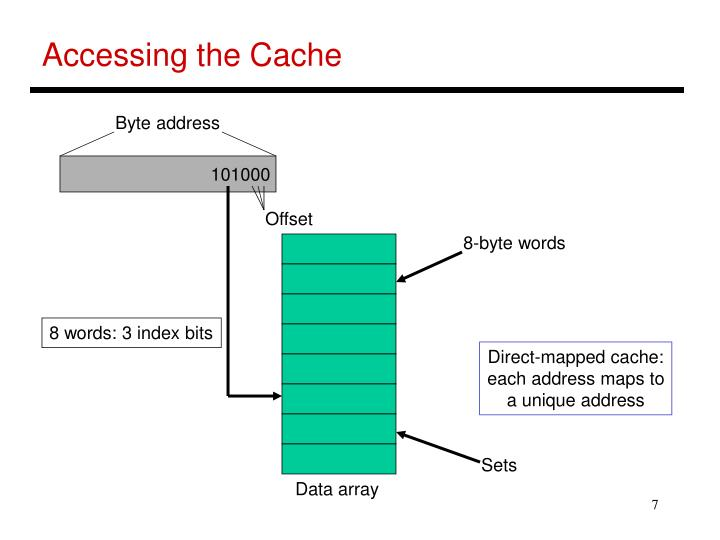 Accessing the Cache