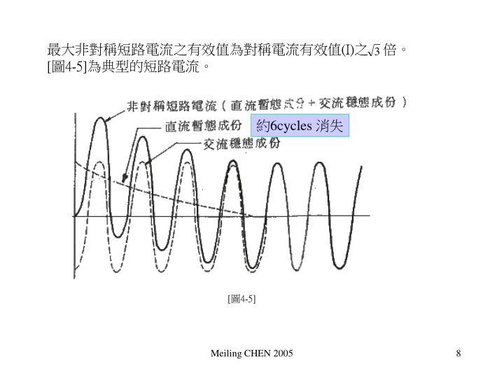 最大非對稱短路電流之有效值為對稱電流有效值