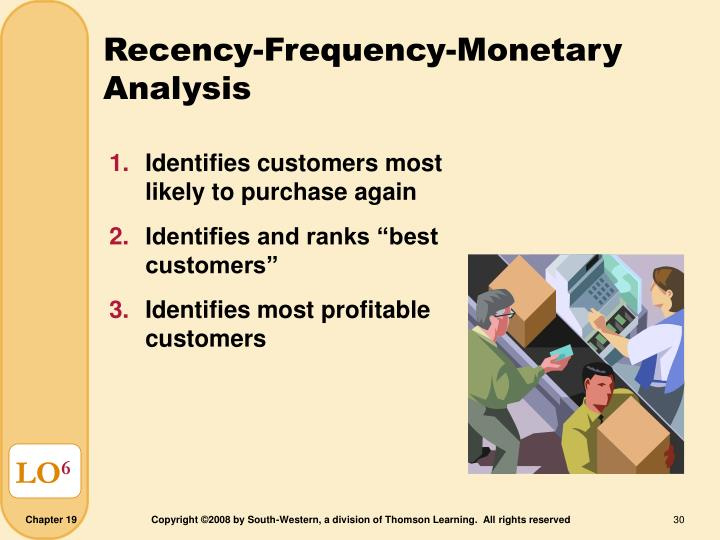 Recency-Frequency-Monetary Analysis