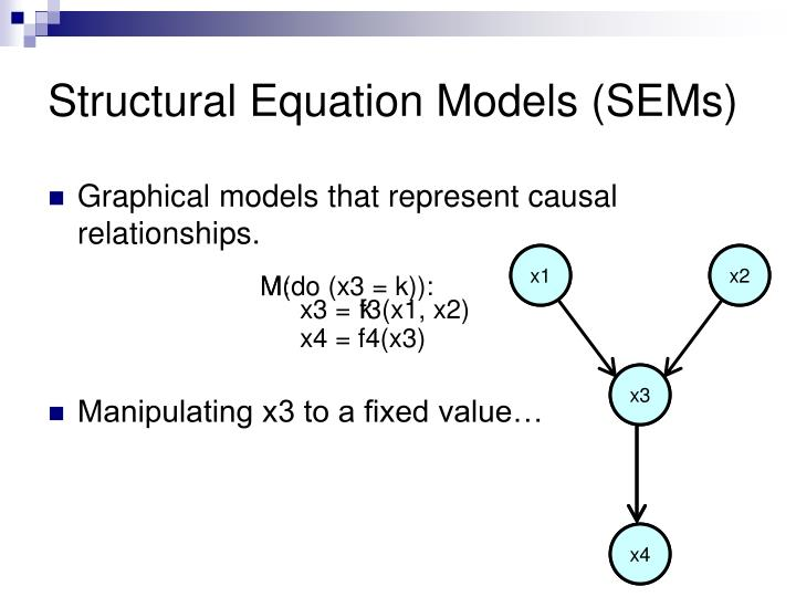 Structural equation models sems