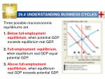 29 4 understanding business cycles4