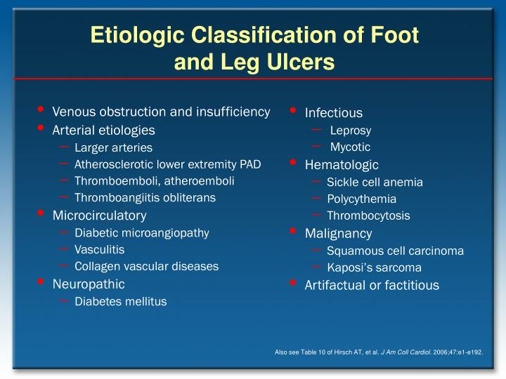 Etiologic Classification of Foot
