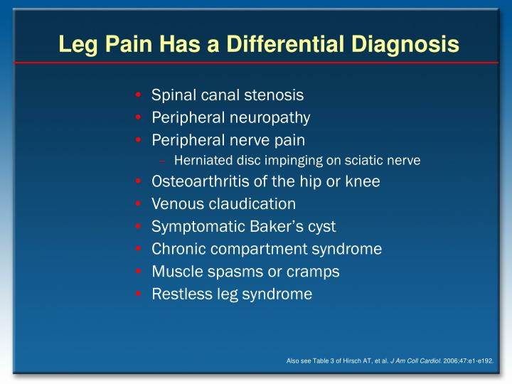 Leg Pain Has a Differential Diagnosis
