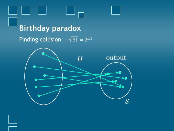 Birthday paradox