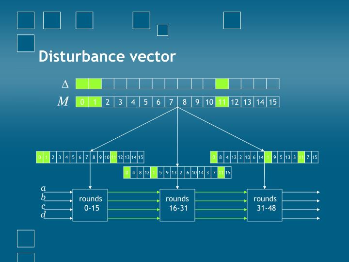 Disturbance vector
