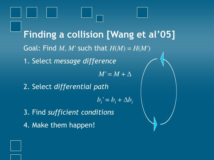 Finding a collision [Wang et al'05]