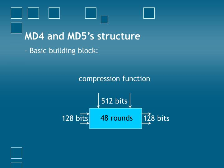 MD4 and MD5's structure