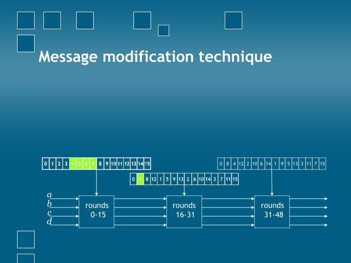 Message modification technique