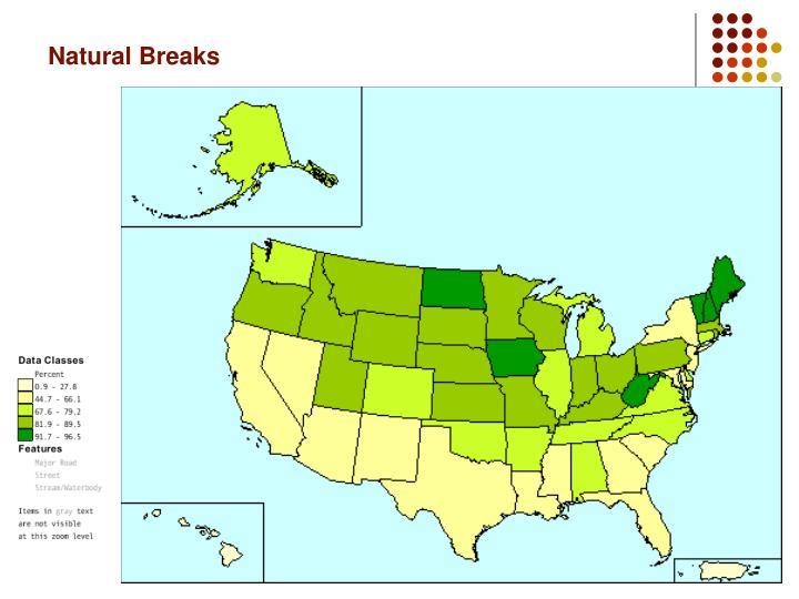 Natural Breaks