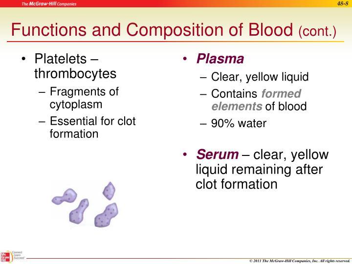 Platelets – thrombocytes