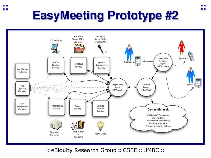 EasyMeeting Prototype #2