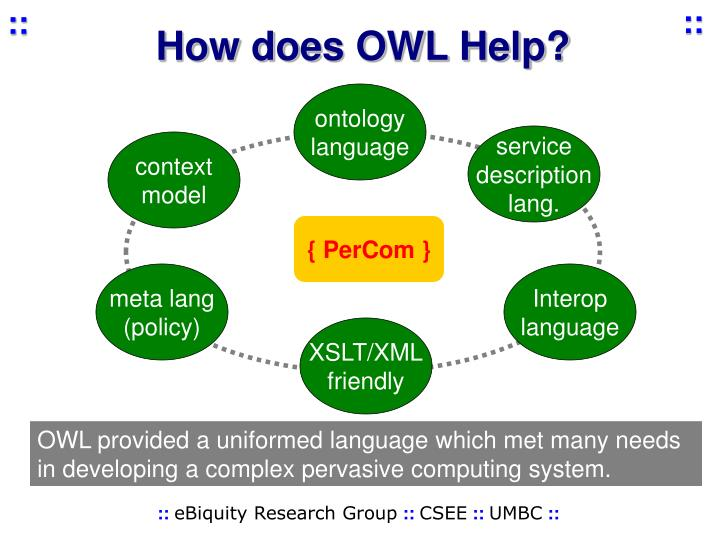 How does OWL Help?