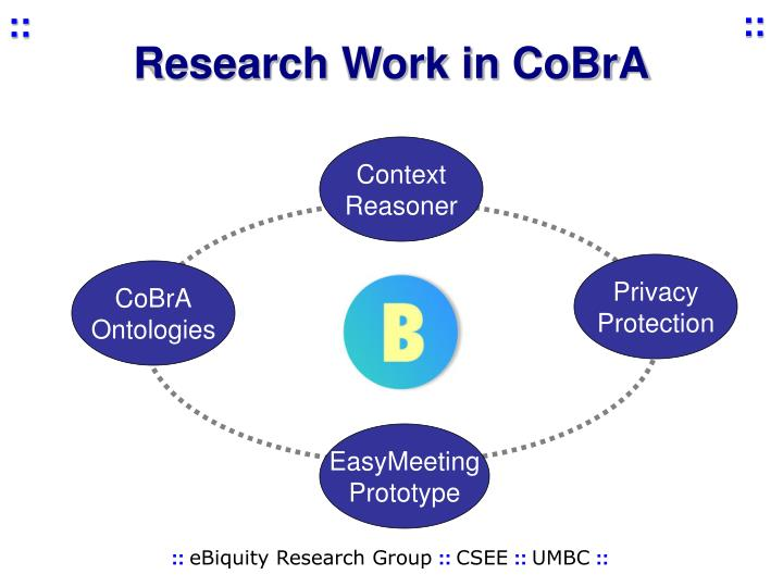 Research Work in CoBrA
