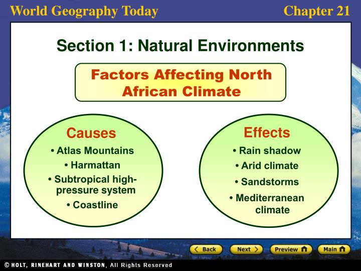 Factors Affecting North African Climate