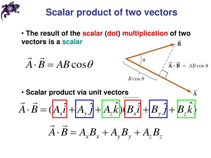 scalar product of vectors pdf
