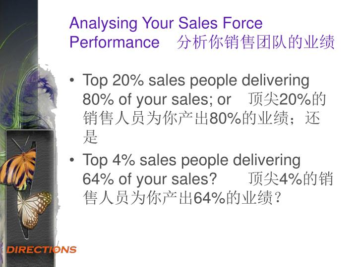 Analysing Your Sales Force Performance分析你销售团队的业绩