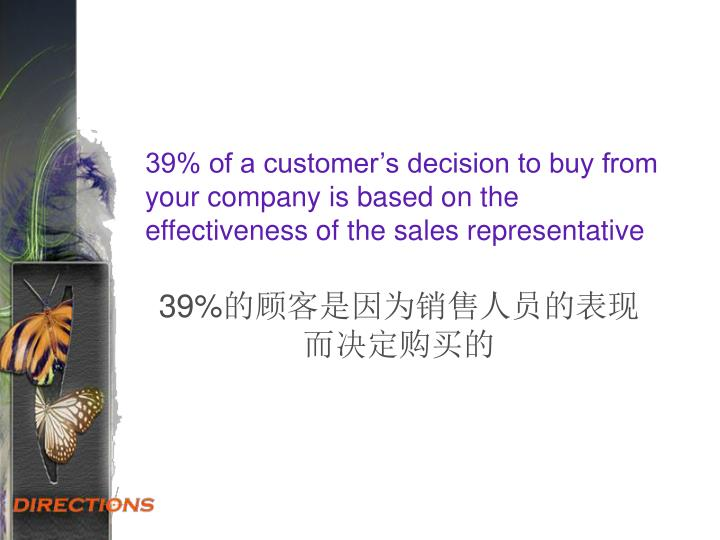 39% of a customer's decision to buy from your company is based on the effectiveness of the sales representative