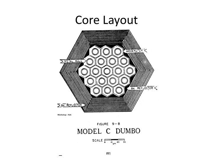 Core Layout