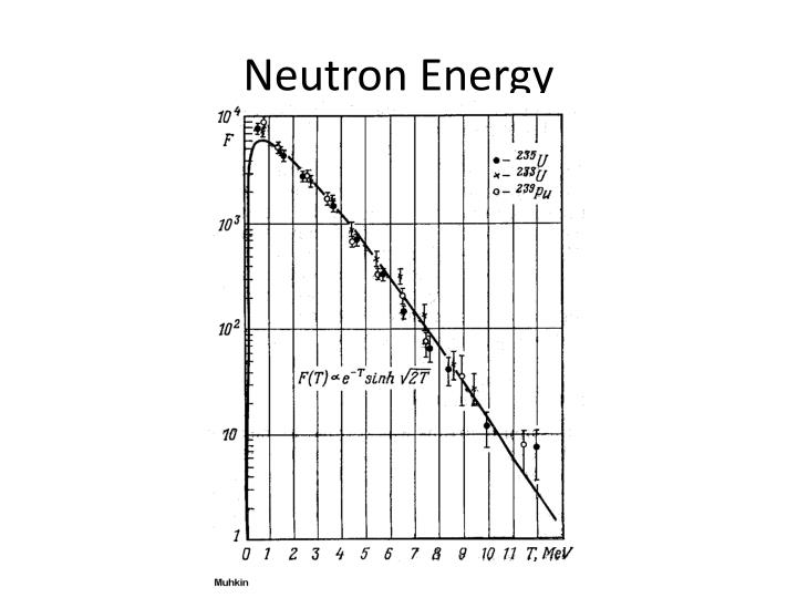 Neutron Energy