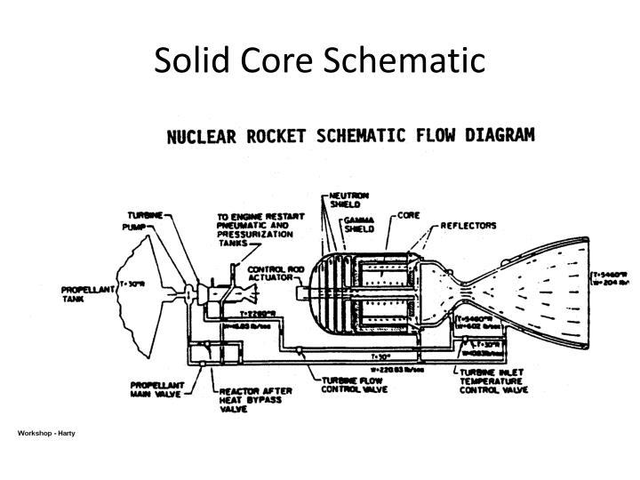 Solid Core Schematic