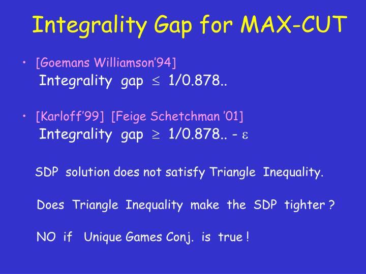 Integrality Gap for MAX-CUT