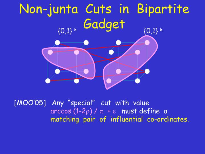 Non-junta  Cuts  in  Bipartite Gadget