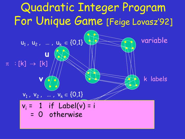 Quadratic Integer Program  For Unique Game