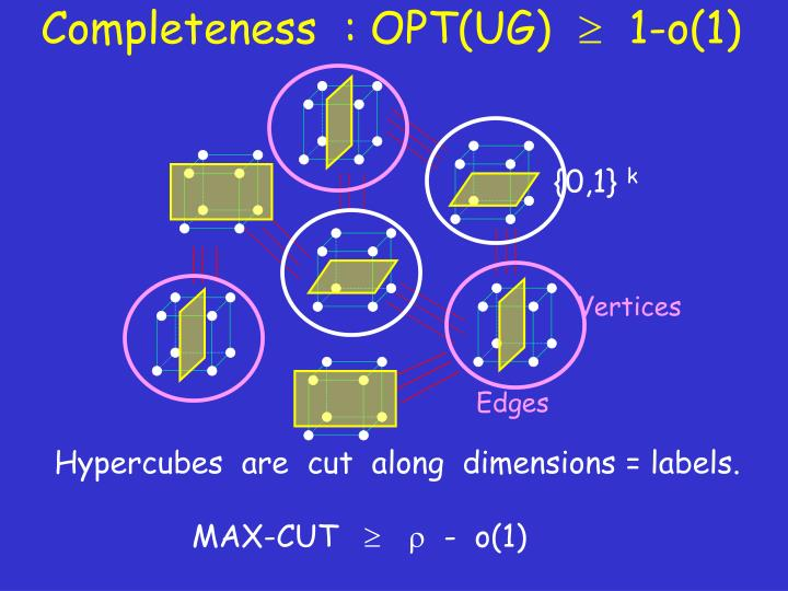 Completeness  : OPT(UG)