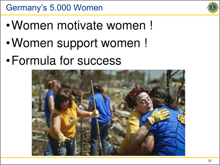 Germany's 5.000 Women