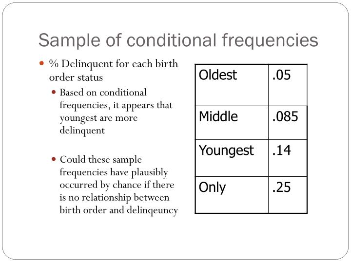Sample of conditional frequencies