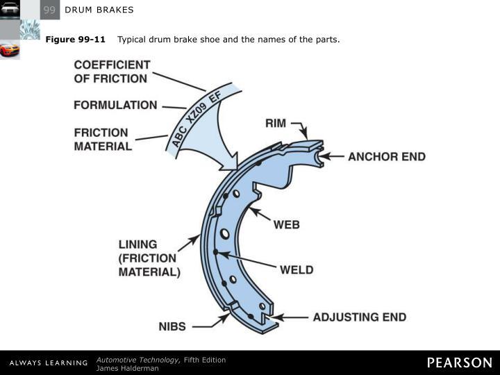 Brake Shoe Web : Ppt drum brakes powerpoint presentation id