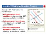13 4 understanding business cycles