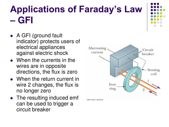 Applications of Faraday's Law – GFI
