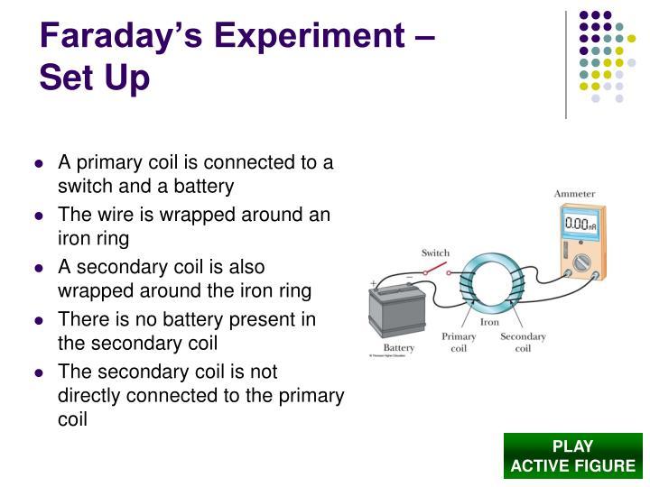 Faraday's Experiment –
