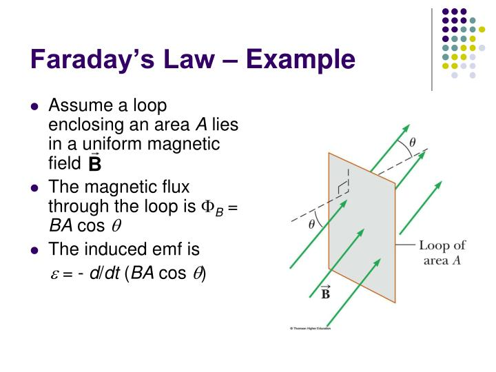 Faraday's Law – Example