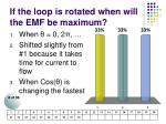 if the loop is rotated when will the emf be maximum