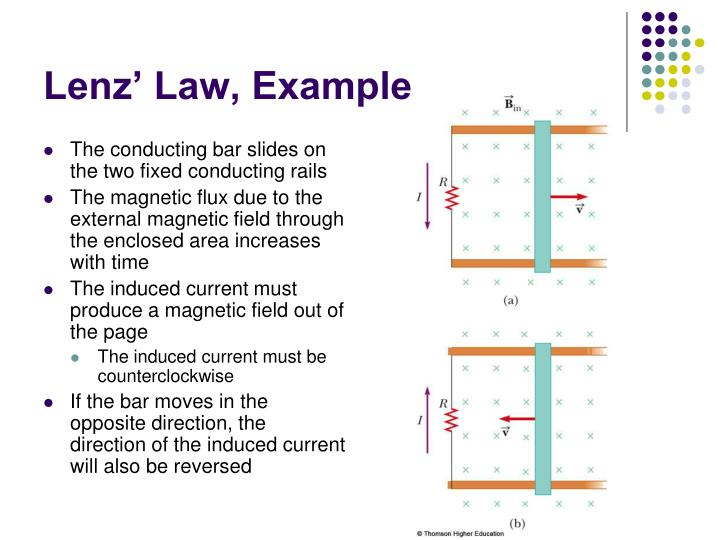 Lenz' Law, Example