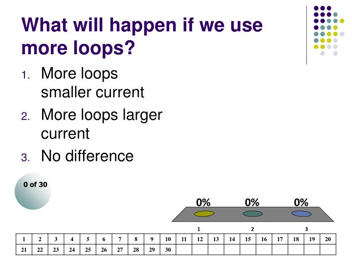 What will happen if we use more loops?