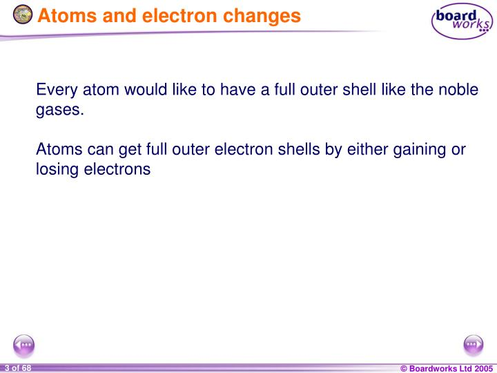 Atoms and electron changes