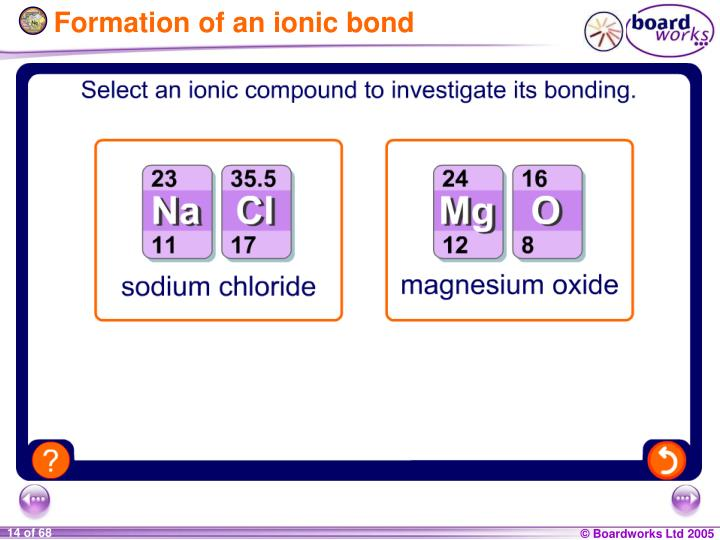 Formation of an ionic bond