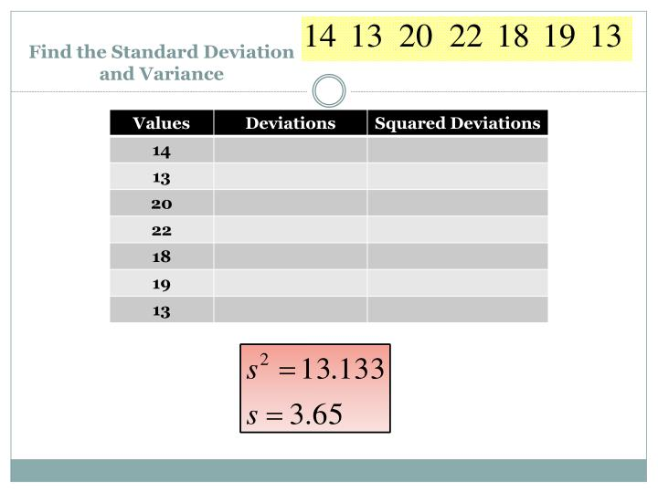 Find the Standard Deviation and Variance