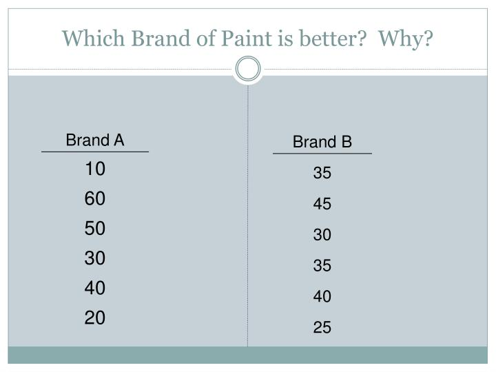 Which Brand of Paint is better?  Why?